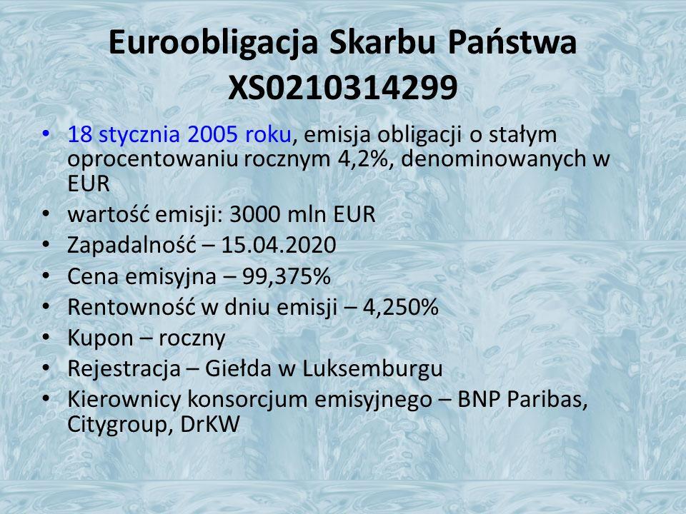 Euroobligacja Skarbu Państwa XS0210314299