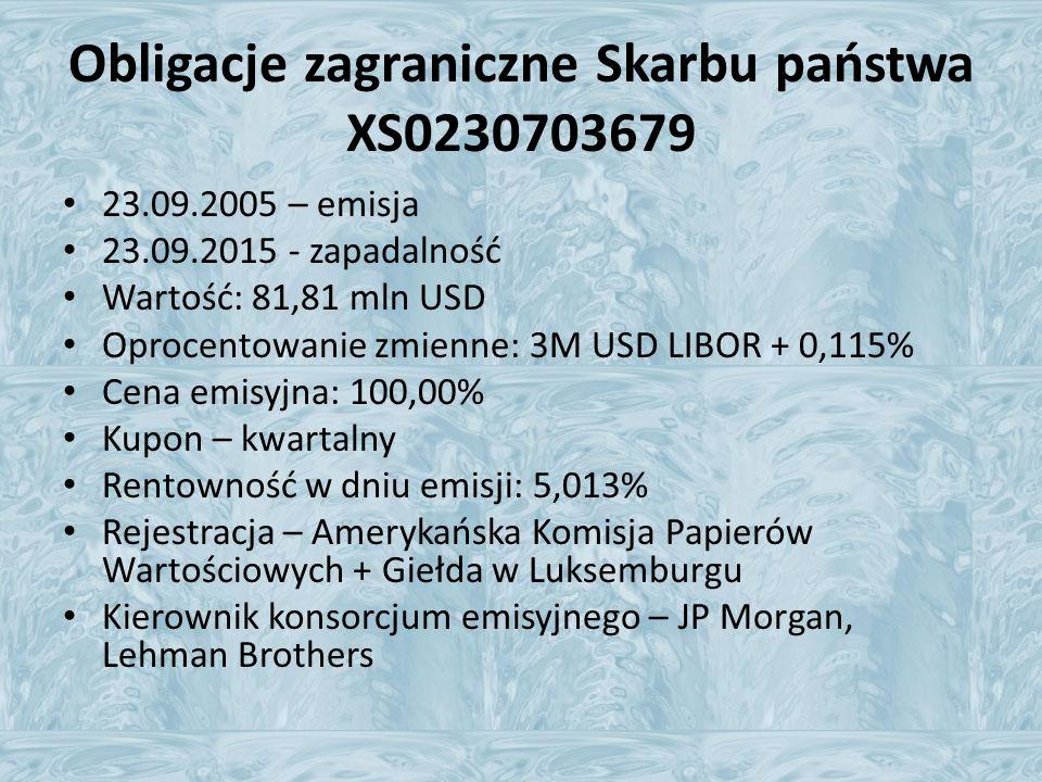 Obligacje zagraniczne Skarbu państwa XS0230703679