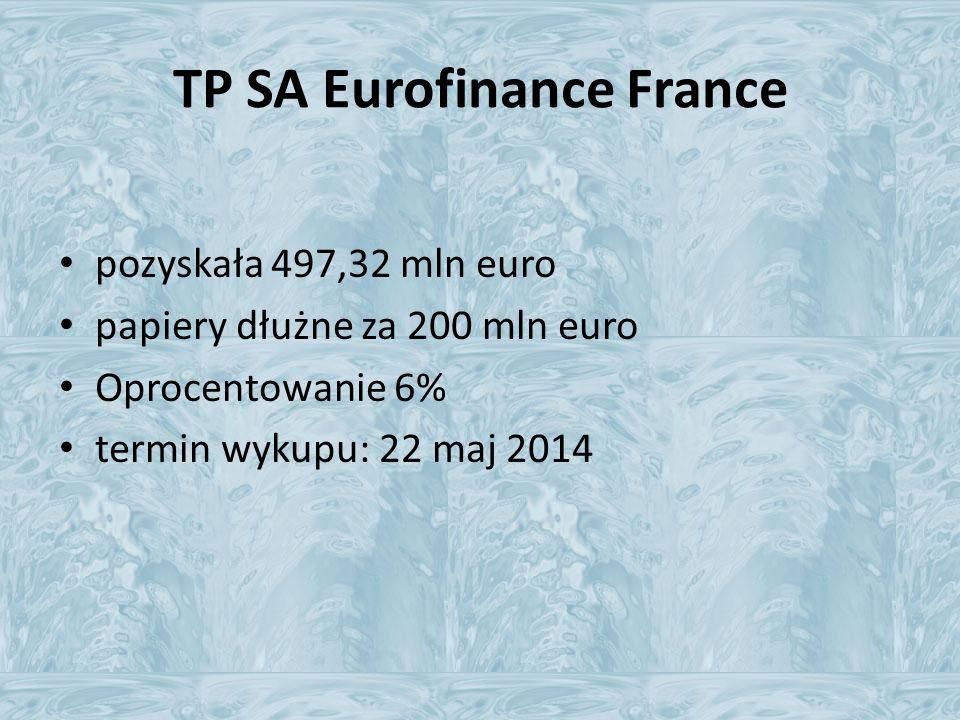 TP SA Eurofinance France