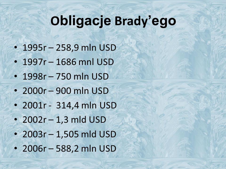 Obligacje Brady'ego 1995r – 258,9 mln USD 1997r – 1686 mnl USD