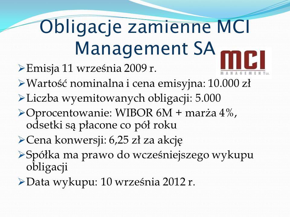 Obligacje zamienne MCI Management SA