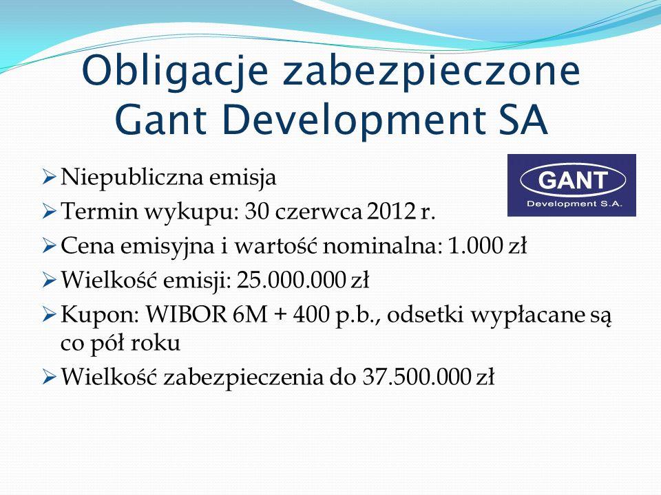 Obligacje zabezpieczone Gant Development SA