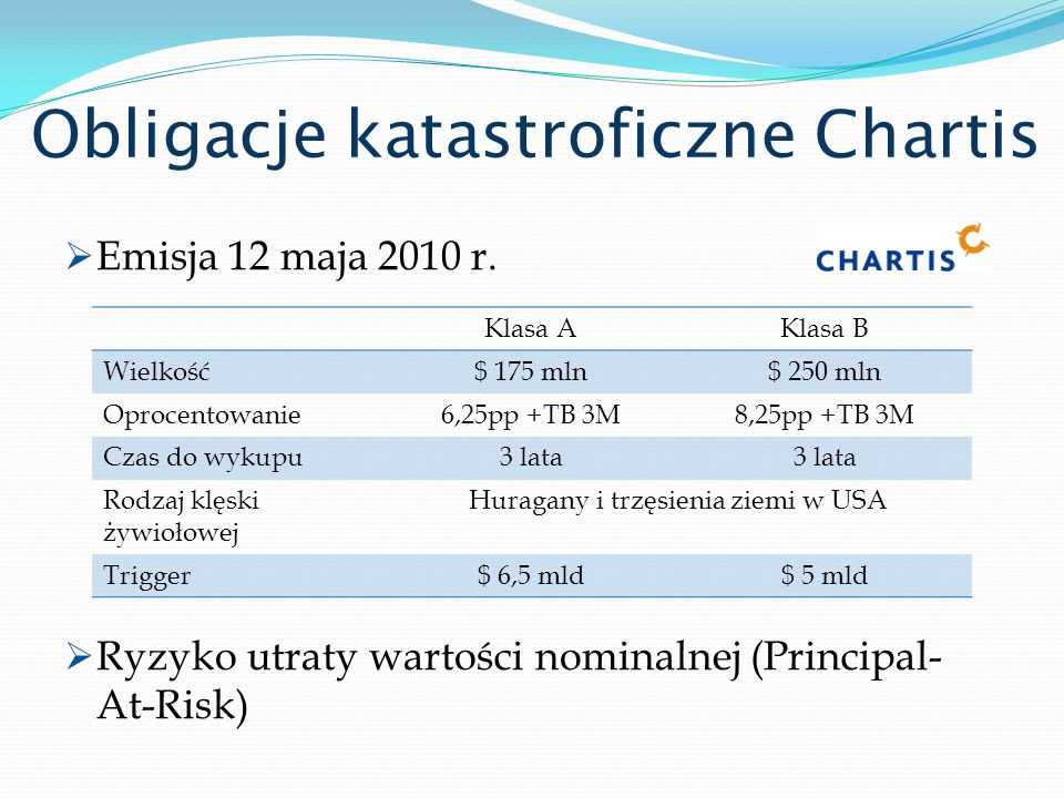 Obligacje katastroficzne Chartis