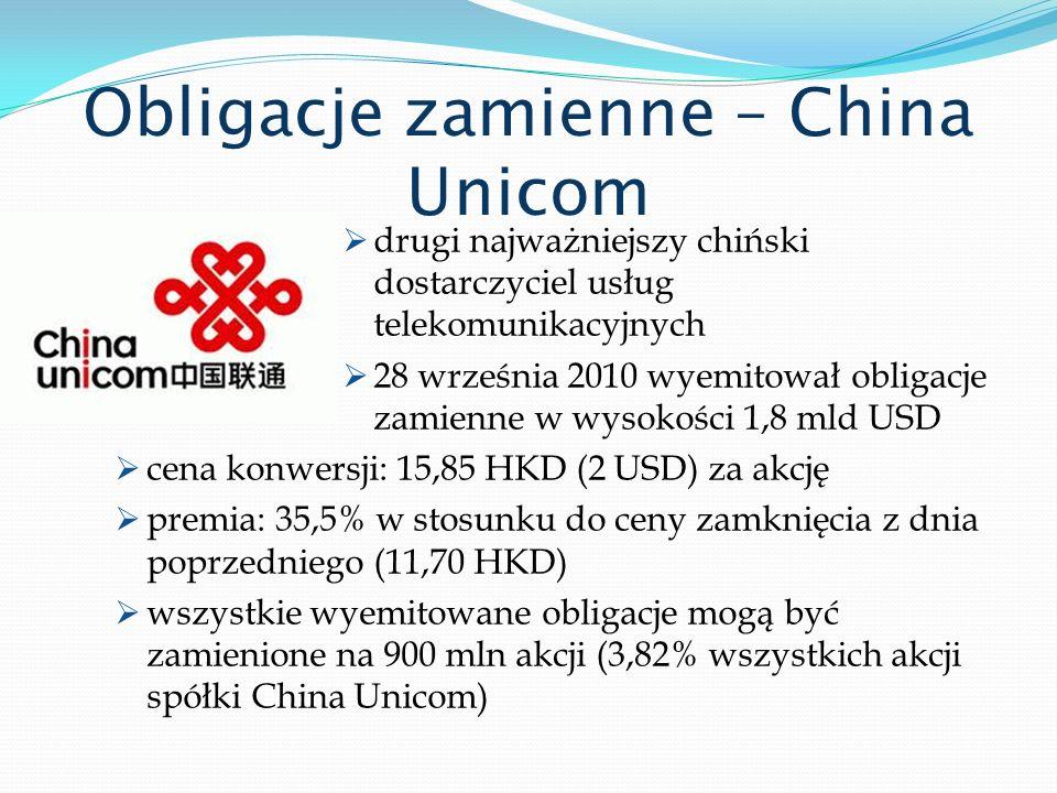 Obligacje zamienne – China Unicom