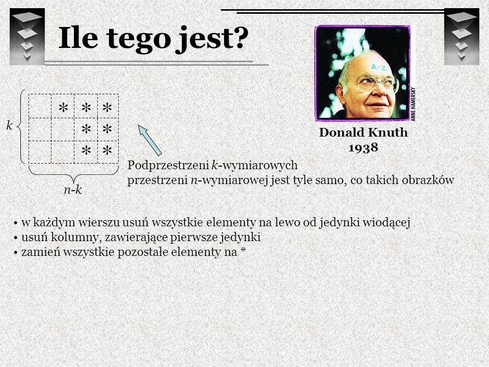 Ile tego jest k Donald Knuth 1938 Podprzestrzeni k-wymiarowych