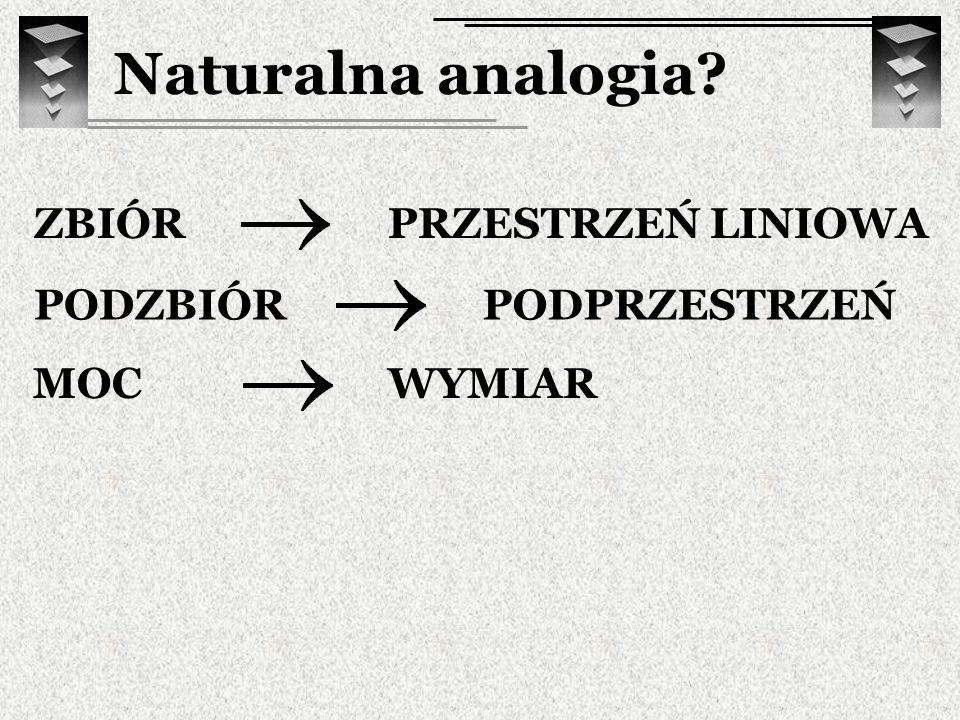 Naturalna analogia ZBIÓR PRZESTRZEŃ LINIOWA PODZBIÓR PODPRZESTRZEŃ