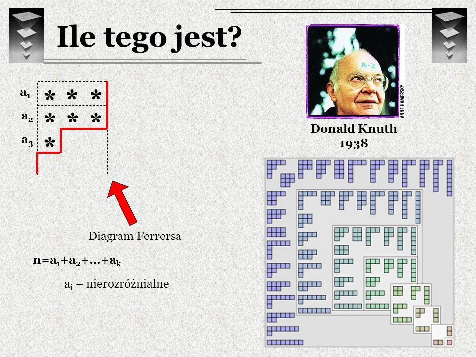 * Ile tego jest a1 a2 Donald Knuth 1938 a3 Diagram Ferrersa
