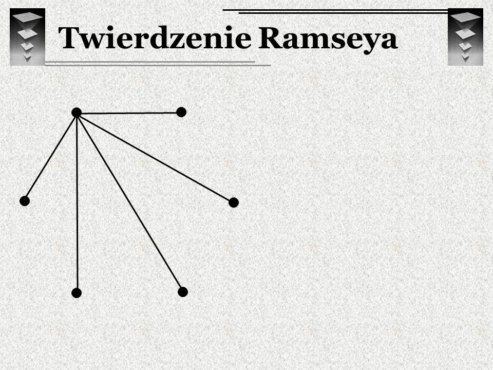 Twierdzenie Ramseya
