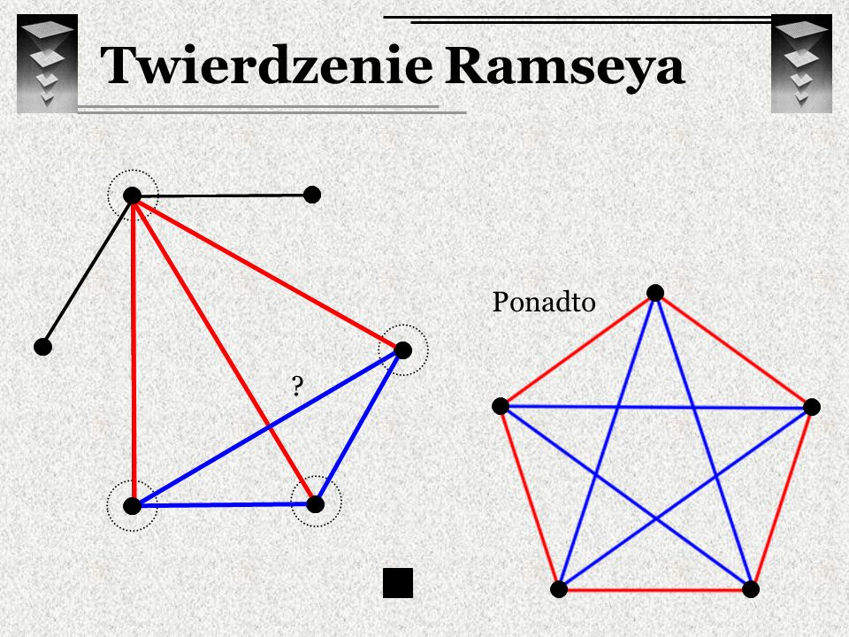 Twierdzenie Ramseya Ponadto