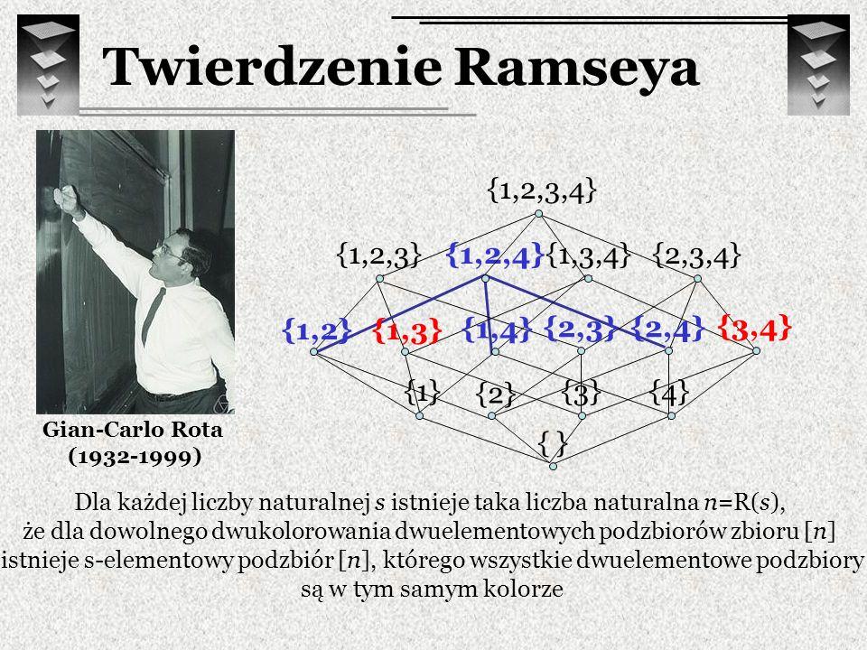 Twierdzenie Ramseya {1,2,3,4} {1,2,3} {1,2,4} {1,3,4} {2,3,4} {1,2}