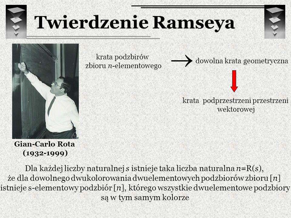 Twierdzenie Ramseya Gian-Carlo Rota. (1932-1999) krata podzbirów. zbioru n-elementowego. dowolna krata geometryczna.