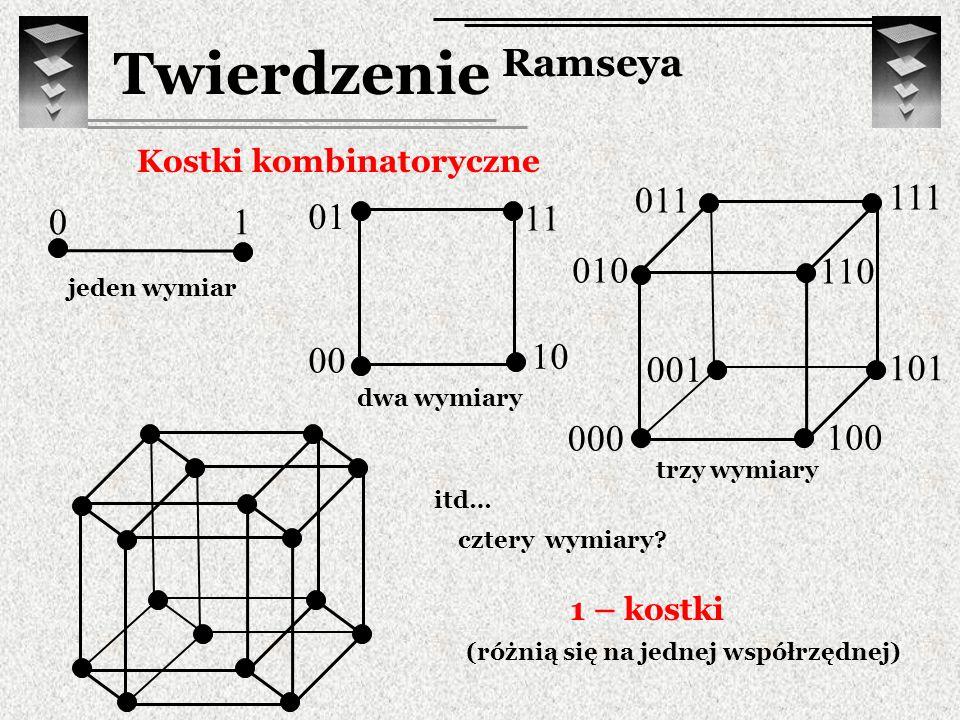 Twierdzenie RamseyaKostki kombinatoryczne. 111. 011. 110. 010. 001. 101. 100. 000. trzy wymiary. jeden wymiar.