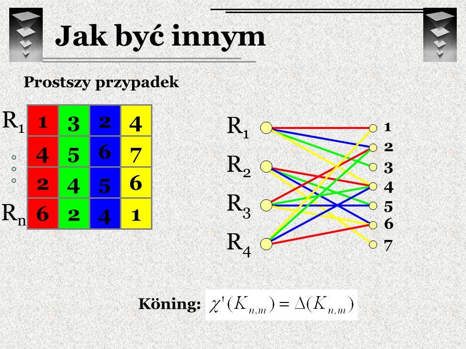Jak być innym Prostszy przypadek. R1. 1. 3. 2. 4. R1. R2. R3. R4. 1. 2. 3. 4. 5. 6. 7.