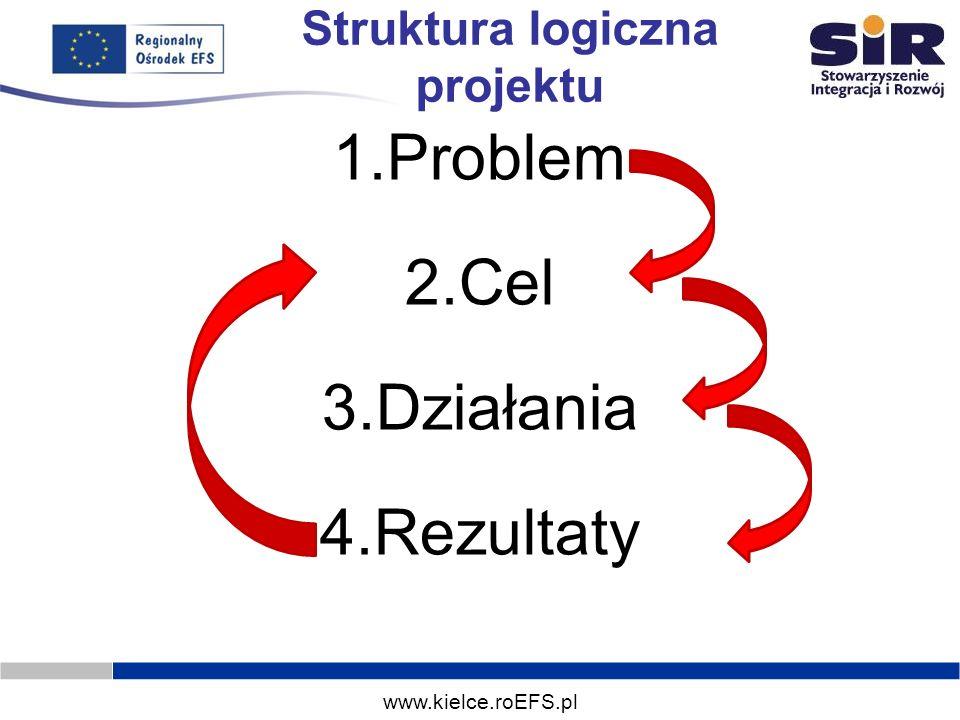 Struktura logiczna projektu