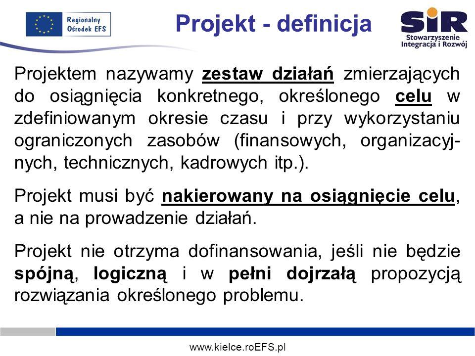 Projekt - definicja