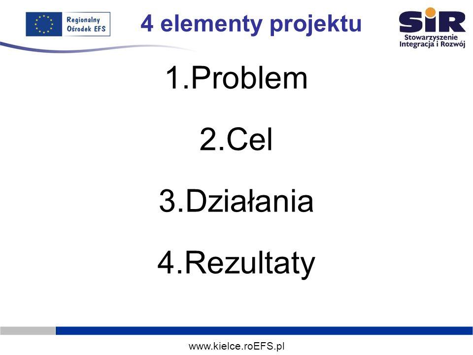 Problem Cel Działania Rezultaty 4 elementy projektu