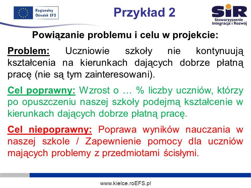 Powiązanie problemu i celu w projekcie: