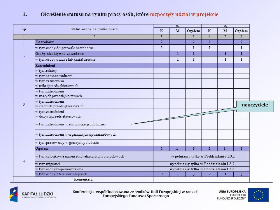 2. Określenie statusu na rynku pracy osób, które rozpoczęły udział w projekcie