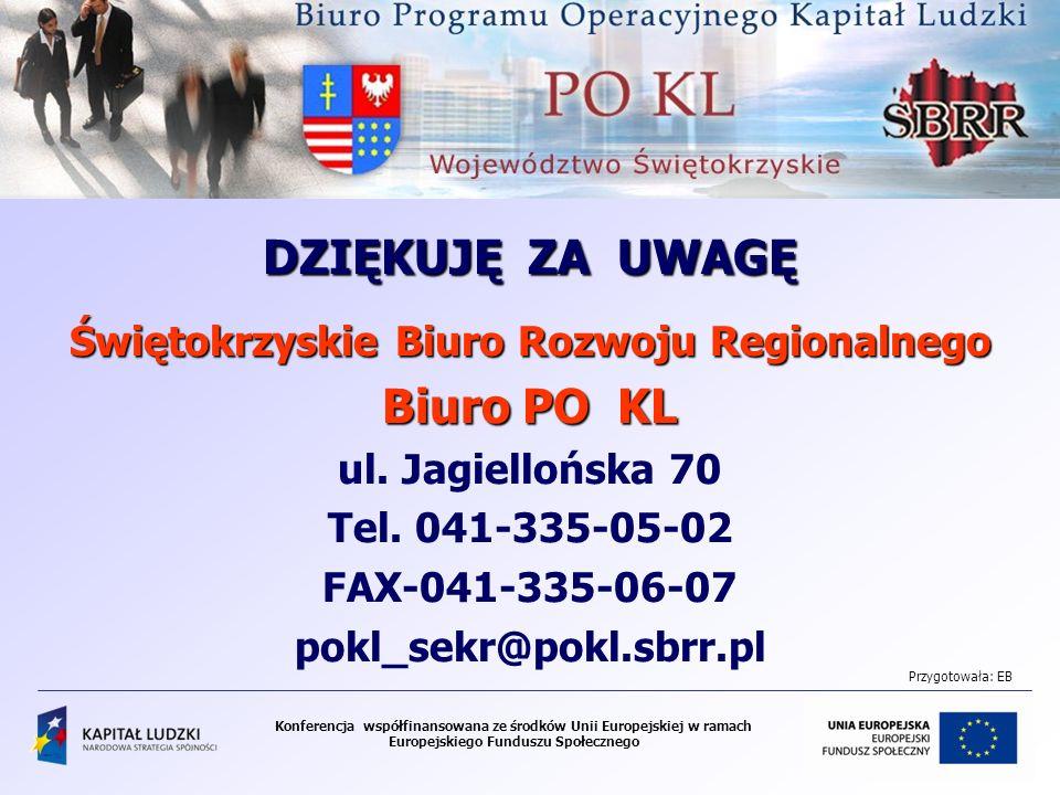 Świętokrzyskie Biuro Rozwoju Regionalnego