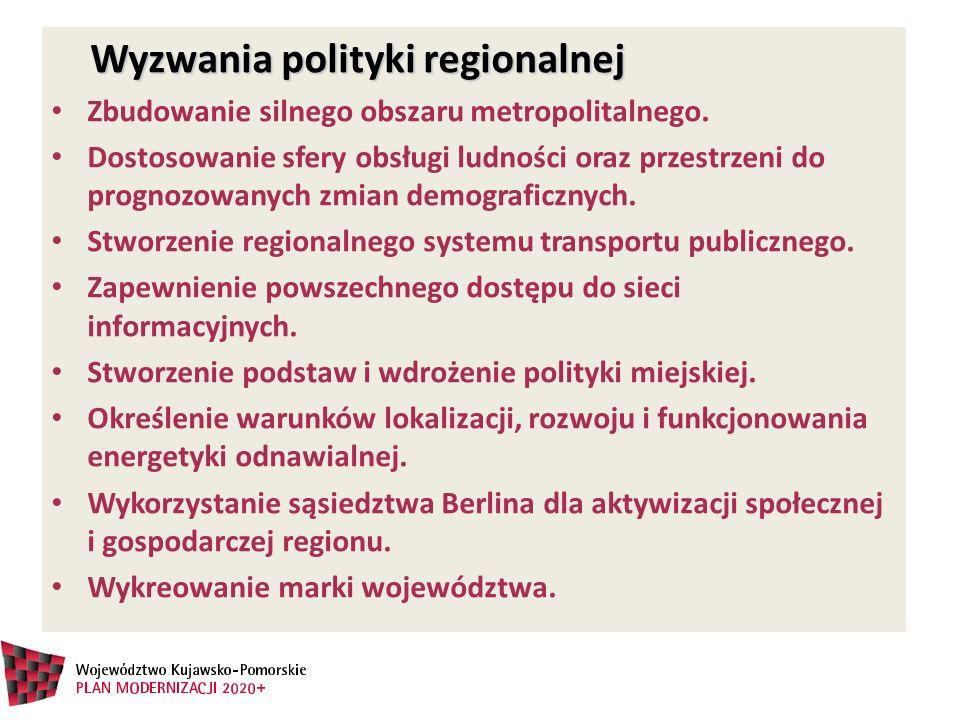 Wyzwania polityki regionalnej