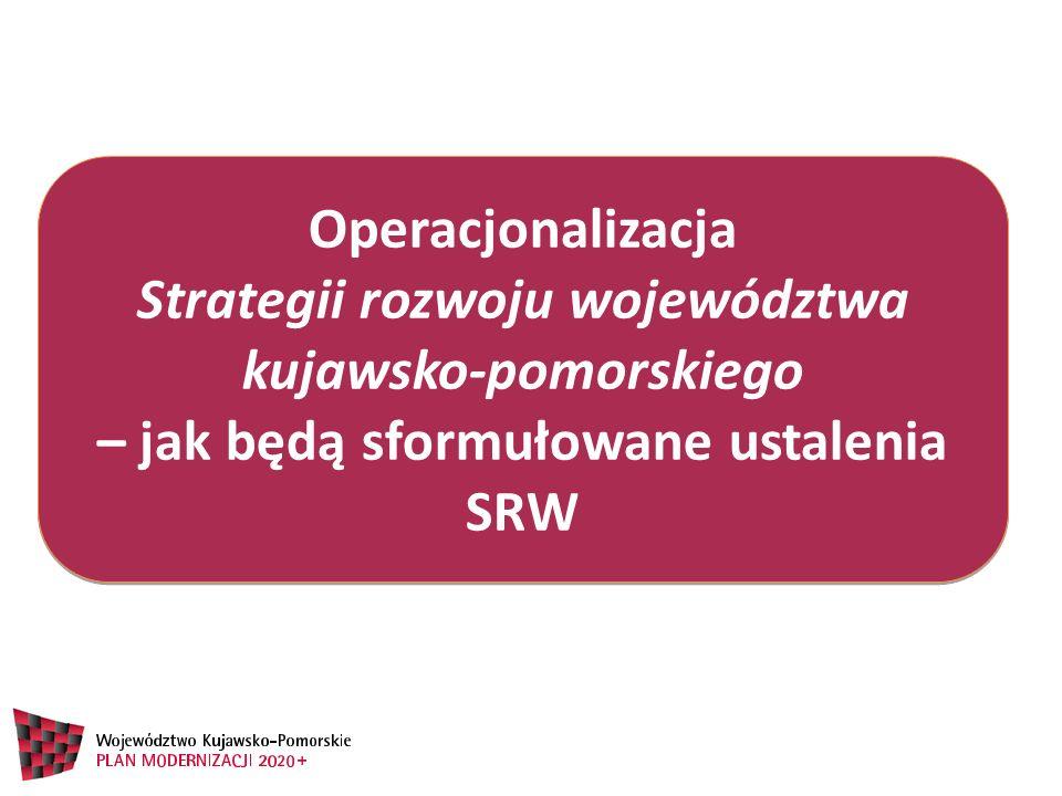 Operacjonalizacja Strategii rozwoju województwa kujawsko-pomorskiego – jak będą sformułowane ustalenia SRW
