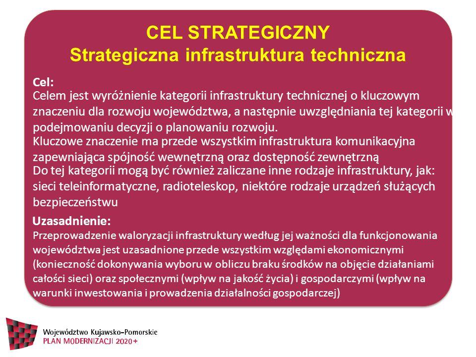Strategiczna infrastruktura techniczna