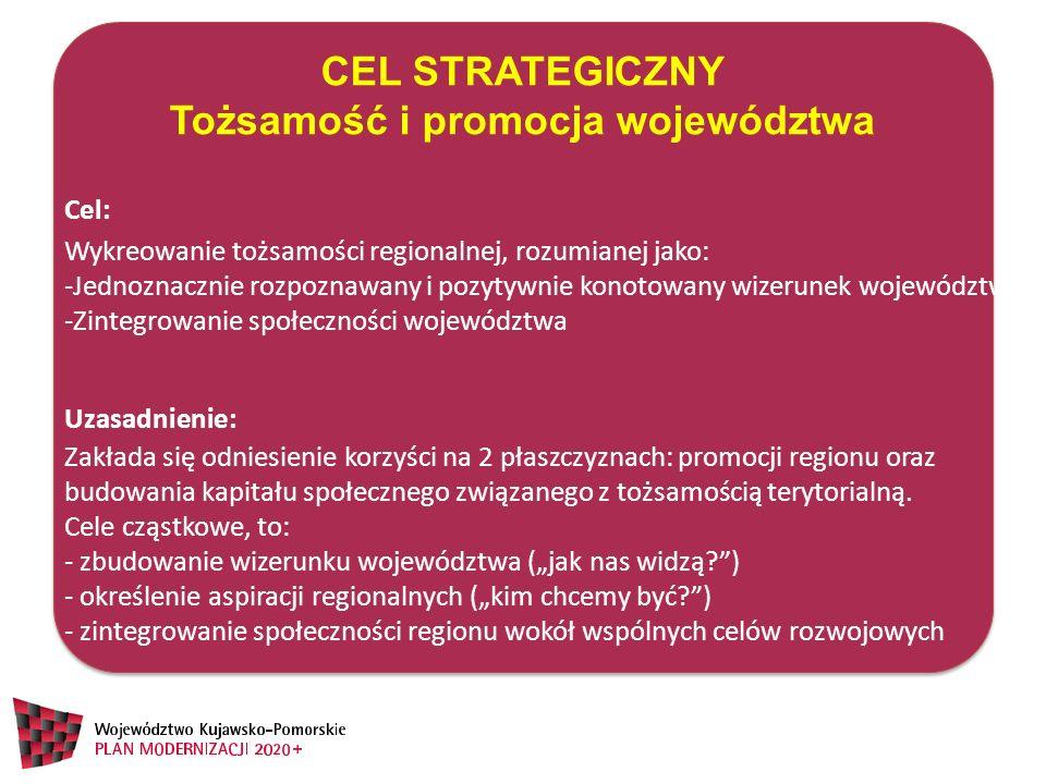 Tożsamość i promocja województwa