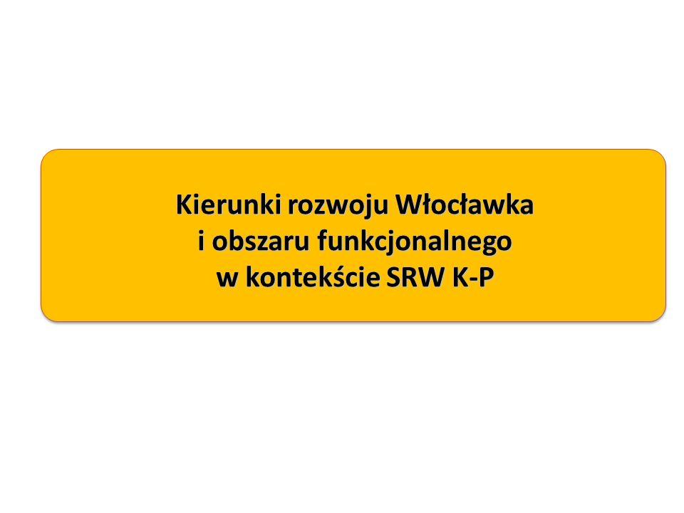 Kierunki rozwoju Włocławka i obszaru funkcjonalnego w kontekście SRW K-P