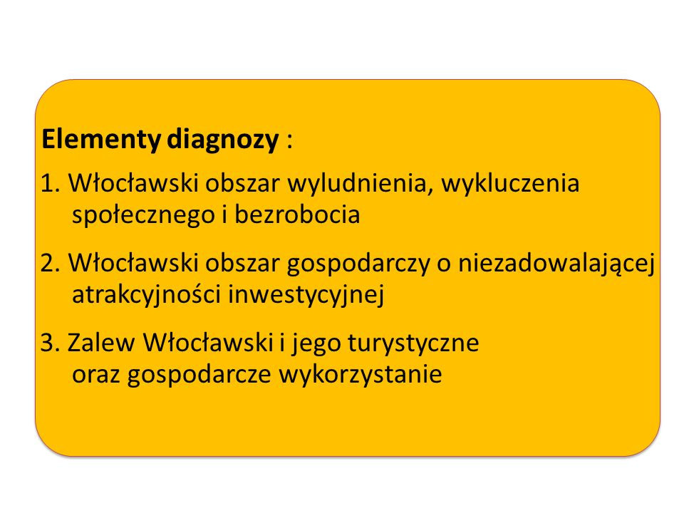Elementy diagnozy : 1. Włocławski obszar wyludnienia, wykluczenia społecznego i bezrobocia.