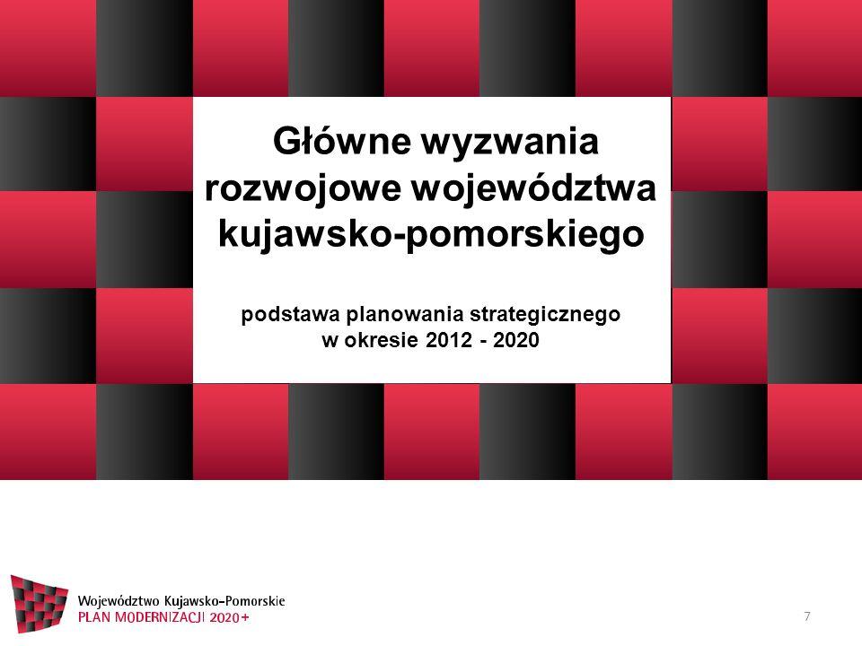 Główne wyzwania rozwojowe województwa kujawsko-pomorskiego