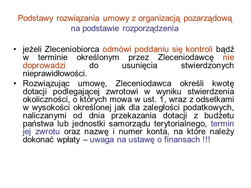 Podstawy rozwiązania umowy z organizacją pozarządową na podstawie rozporządzenia