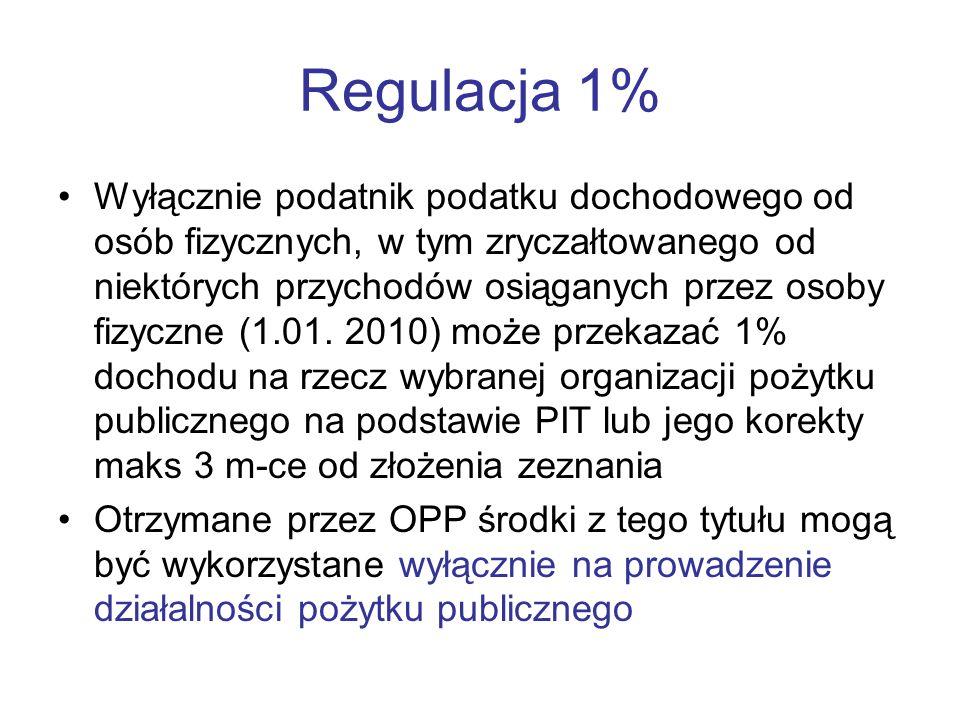 Regulacja 1%