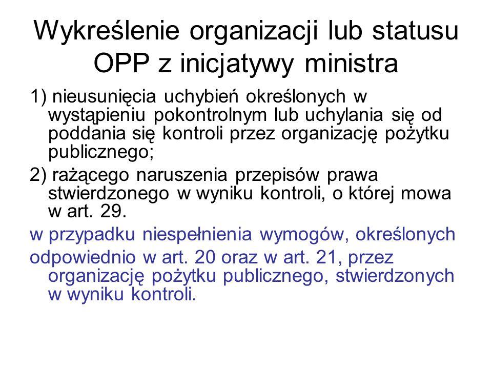 Wykreślenie organizacji lub statusu OPP z inicjatywy ministra