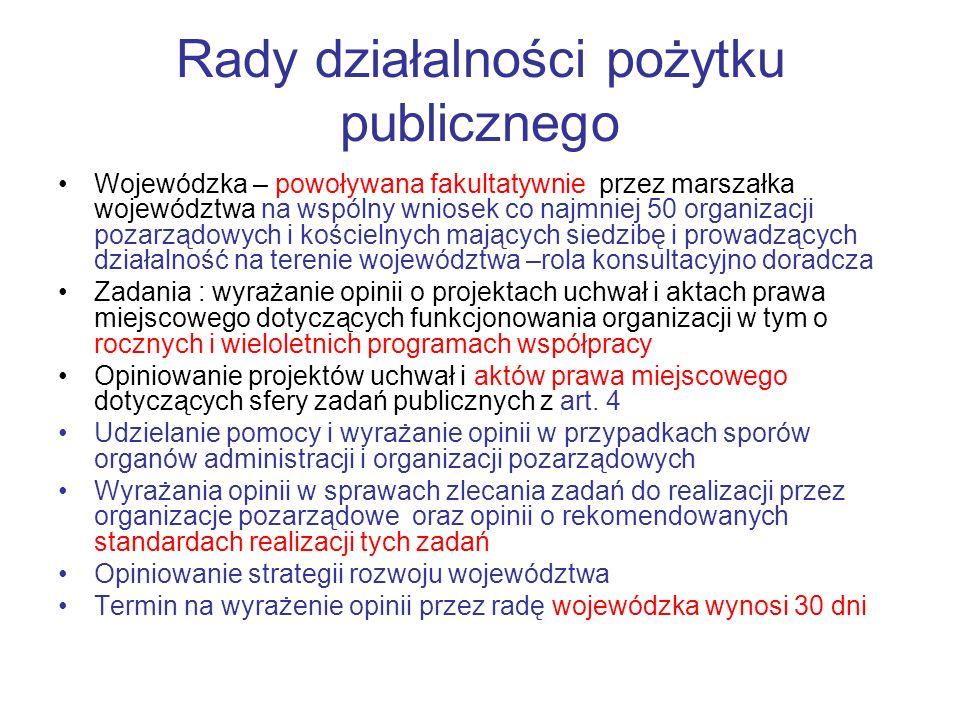 Rady działalności pożytku publicznego