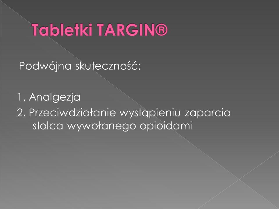Tabletki TARGIN® Podwójna skuteczność: 1. Analgezja 2.