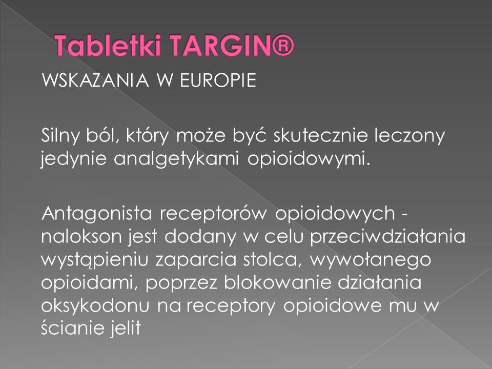 Tabletki TARGIN®