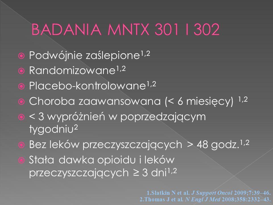 BADANIA MNTX 301 I 302 Podwójnie zaślepione1,2 Randomizowane1,2