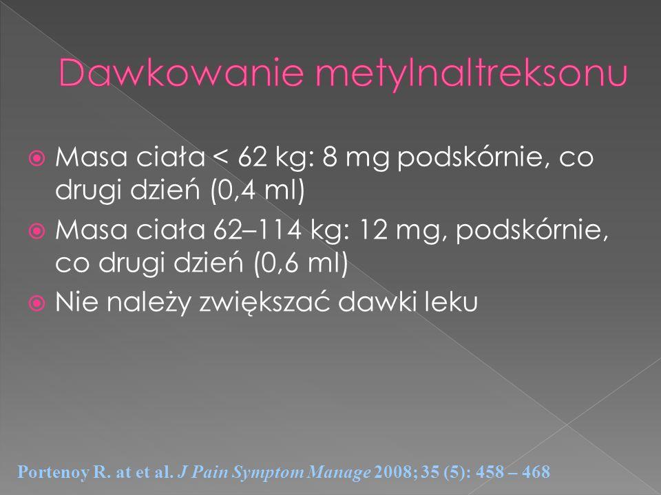 Dawkowanie metylnaltreksonu
