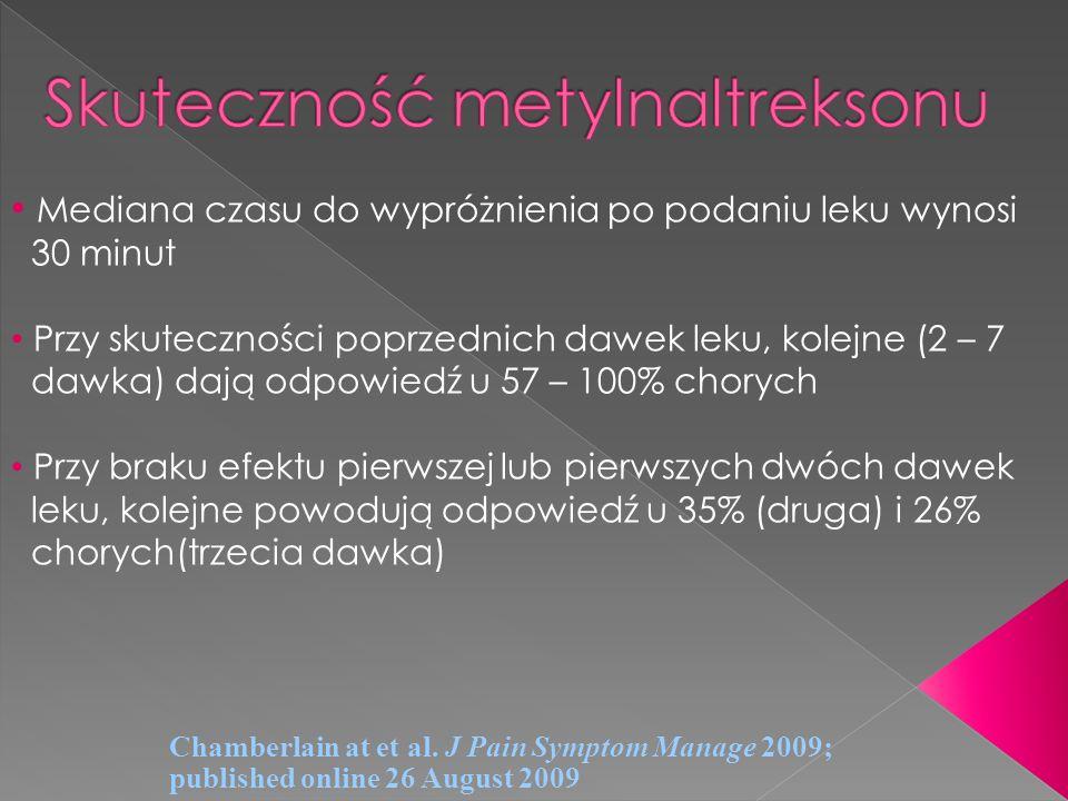 Skuteczność metylnaltreksonu