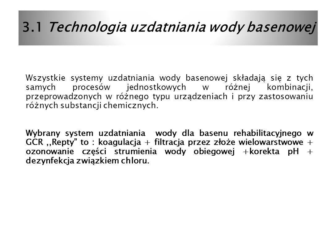 3.1 Technologia uzdatniania wody basenowej