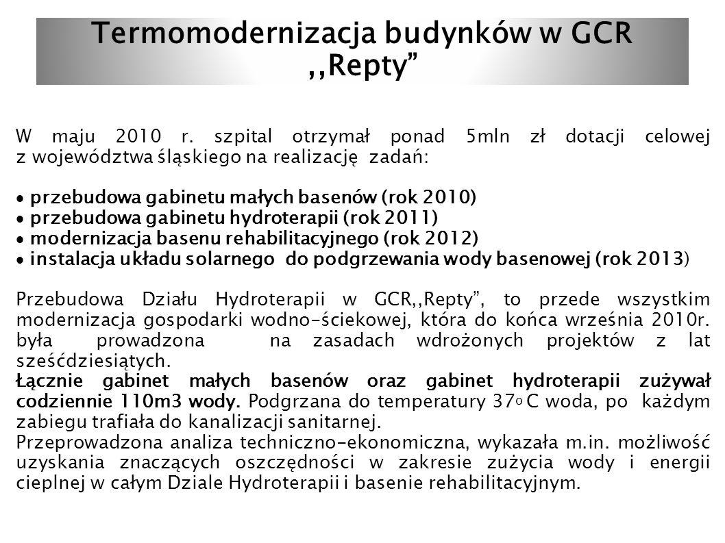 Termomodernizacja budynków w GCR ,,Repty