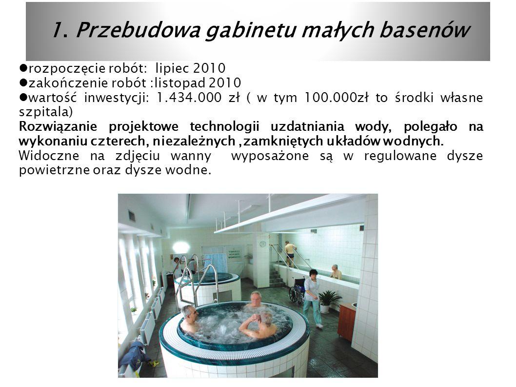 1. Przebudowa gabinetu małych basenów