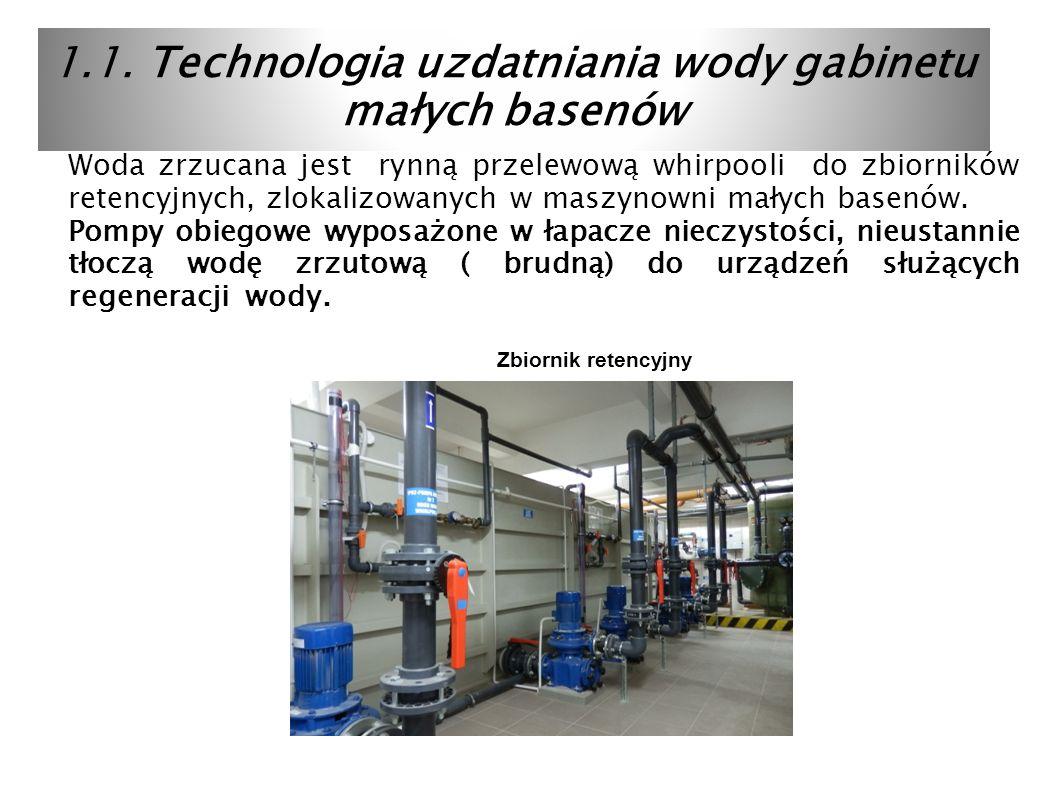1.1. Technologia uzdatniania wody gabinetu małych basenów
