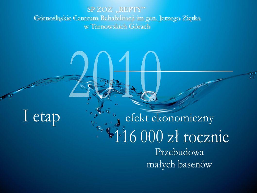Górnośląskie Centrum Rehabilitacji im gen. Jerzego Ziętka