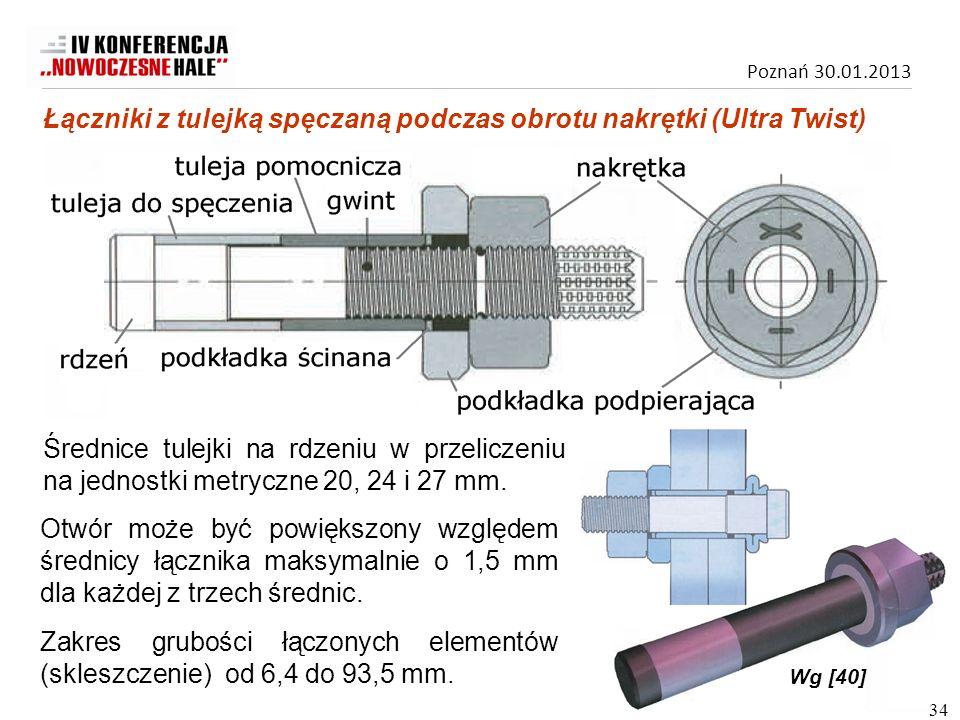 Łączniki z tulejką spęczaną podczas obrotu nakrętki (Ultra Twist)