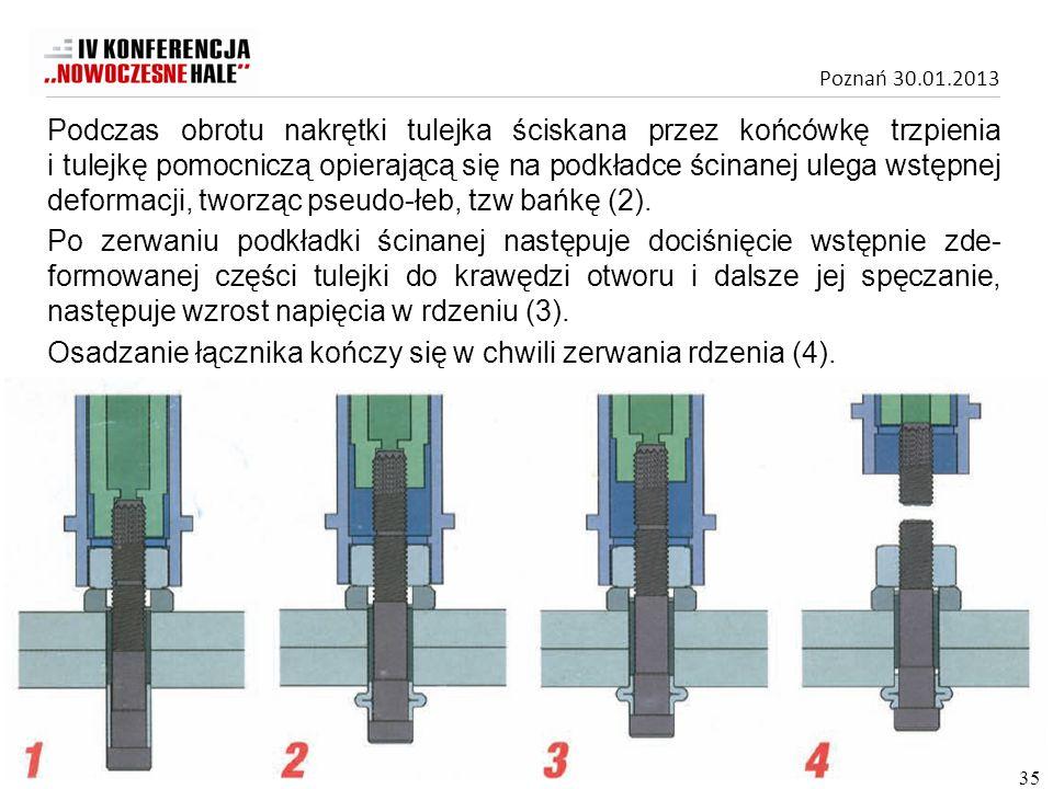 Osadzanie łącznika kończy się w chwili zerwania rdzenia (4).