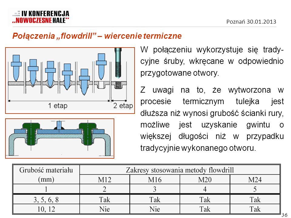 """Połączenia """"flowdrill – wiercenie termiczne"""
