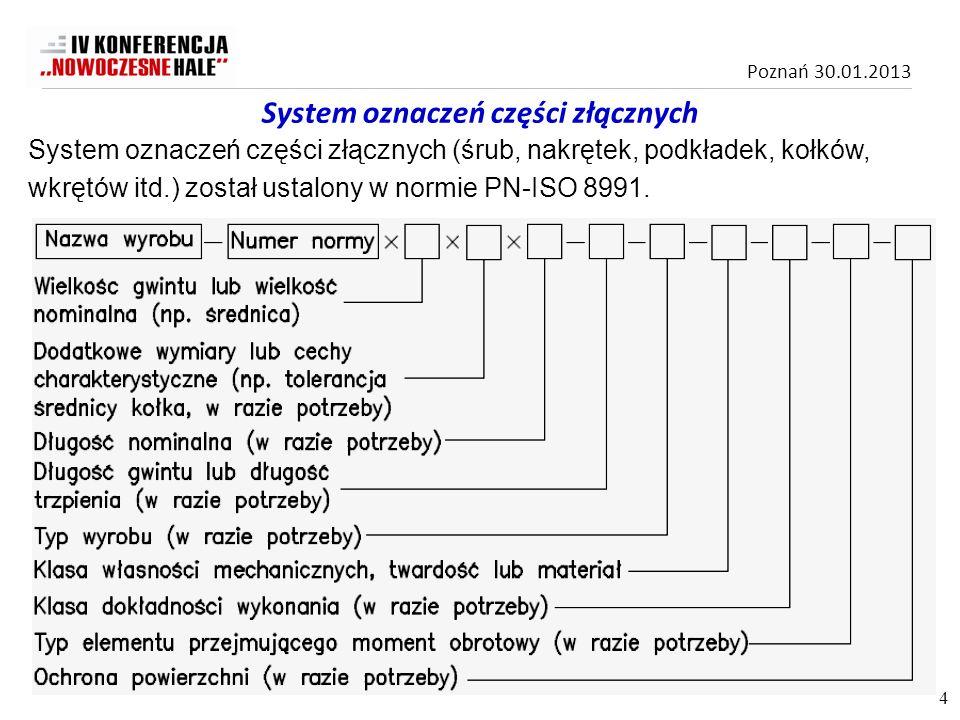 System oznaczeń części złącznych