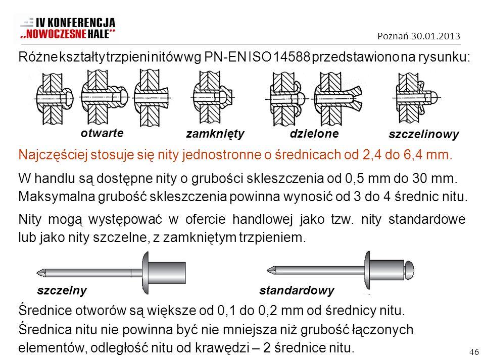 Średnice otworów są większe od 0,1 do 0,2 mm od średnicy nitu.
