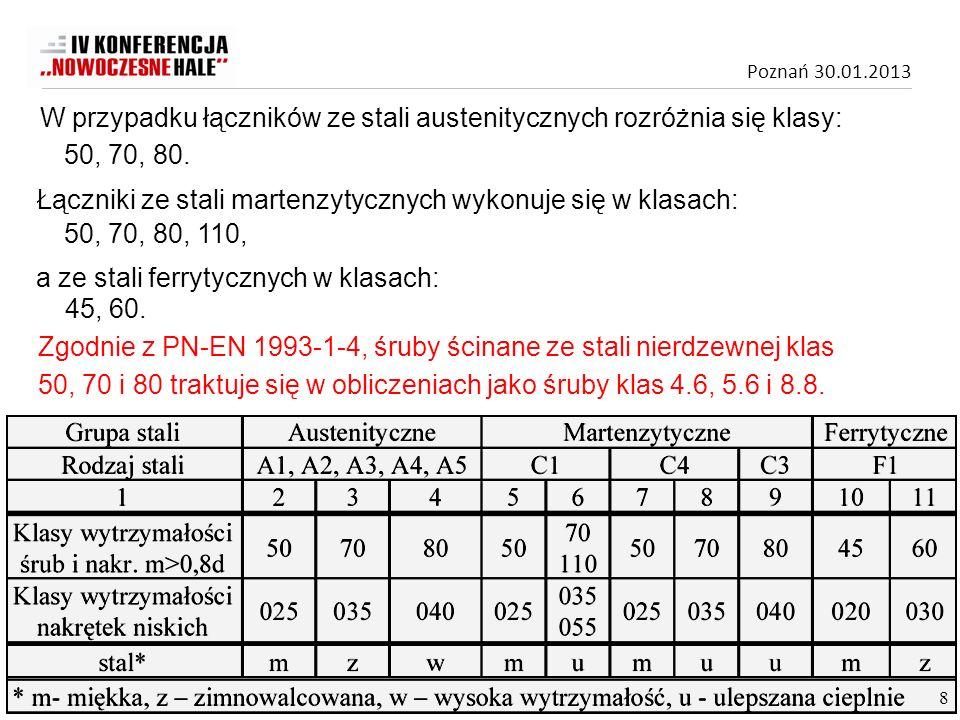 W przypadku łączników ze stali austenitycznych rozróżnia się klasy: